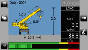 i4300 Rough Terrain Crane