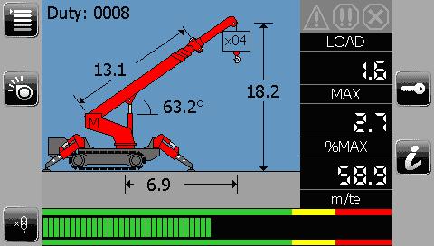 i4300 Spider Crane
