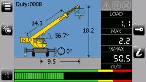 i4500 Rough Terrain Crane
